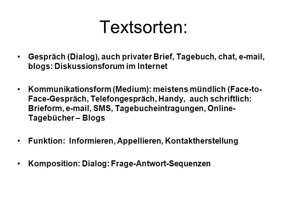 Textsorten: Gespräch (Dialog), auch privater Brief, Tagebuch, chat, e-mail, blogs: Diskussionsforum im Internet.