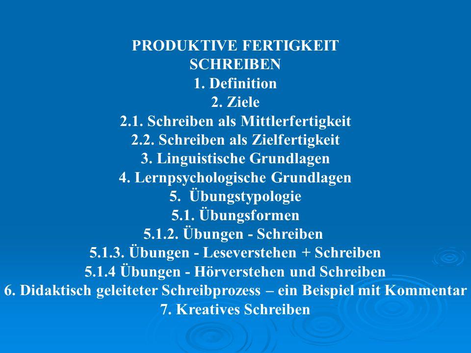 PRODUKTIVE FERTIGKEIT SCHREIBEN 1. Definition 2. Ziele