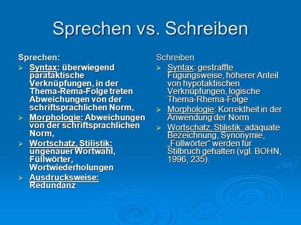 Sprechen vs. Schreiben Sprechen:
