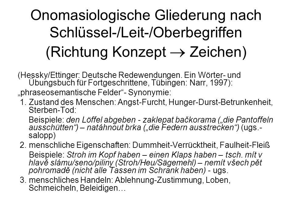 Onomasiologische Gliederung nach Schlüssel-/Leit-/Oberbegriffen (Richtung Konzept  Zeichen)