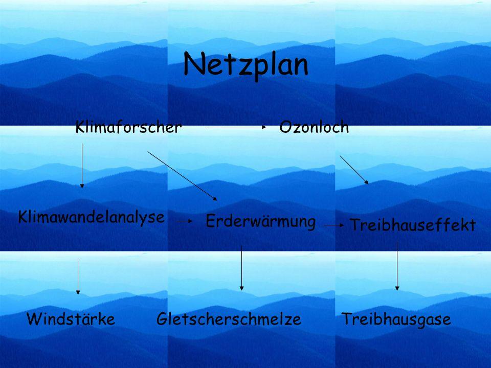 Netzplan Klimaforscher Ozonloch Klimawandelanalyse Erderwärmung
