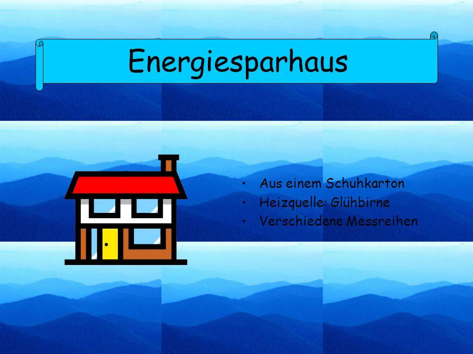 Energiesparhaus Energiesparhaus Aus einem Schuhkarton