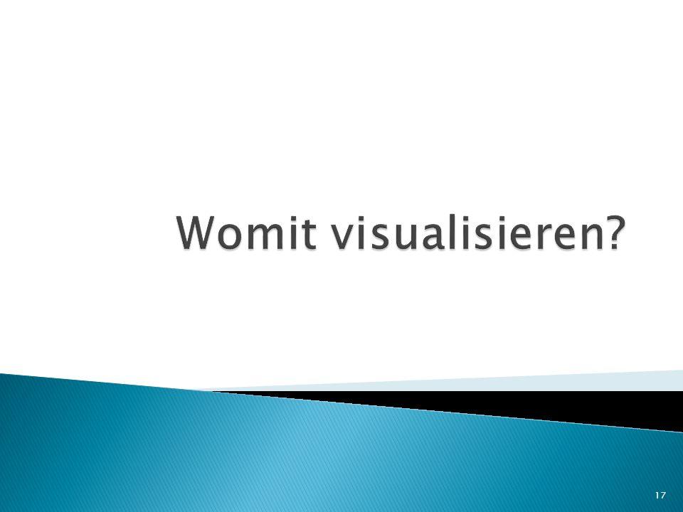 Womit visualisieren