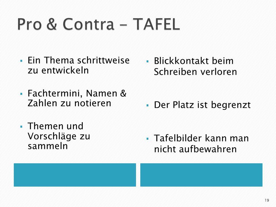 Pro & Contra - TAFEL Ein Thema schrittweise zu entwickeln
