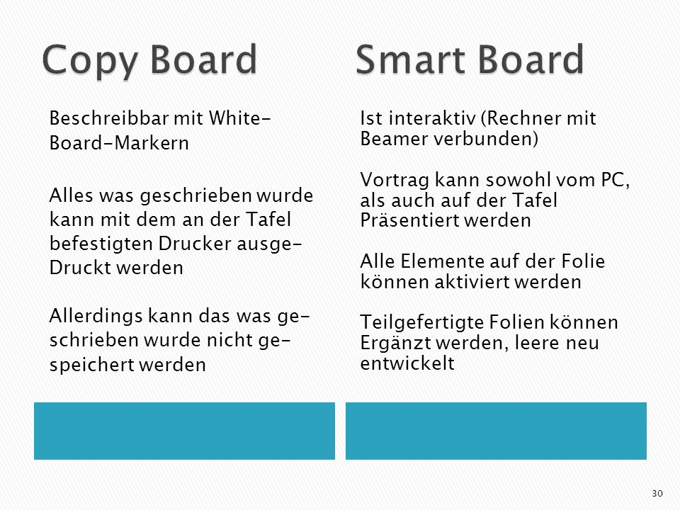 Copy Board Smart Board