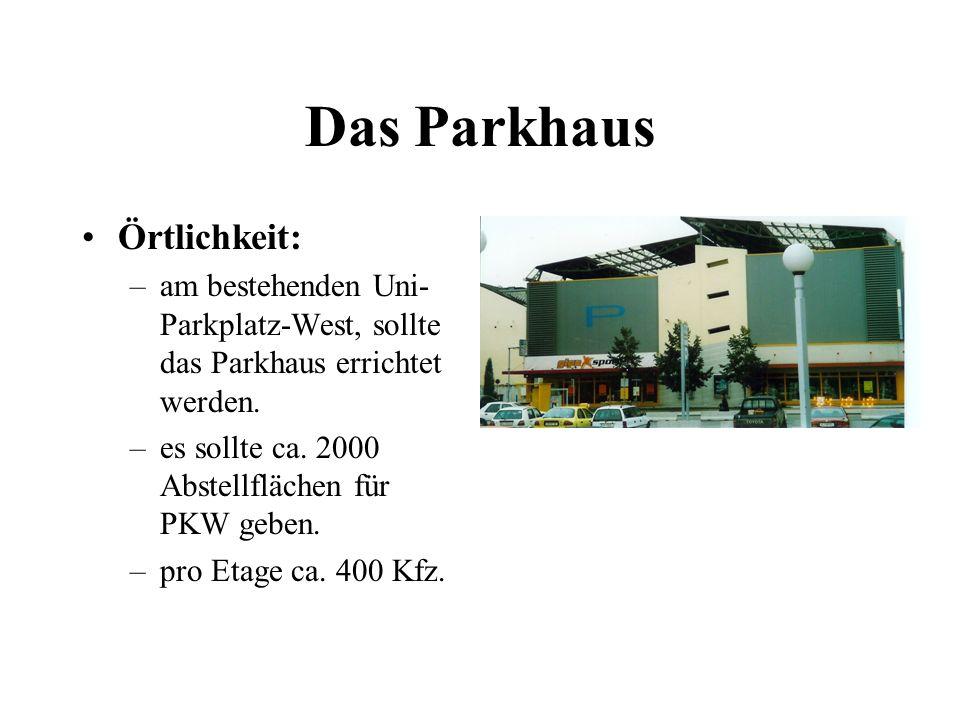 Das Parkhaus Örtlichkeit: