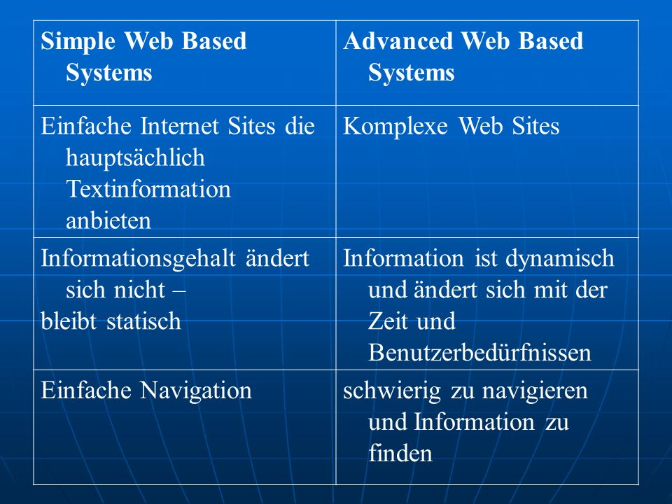 Simple Web Based Systems