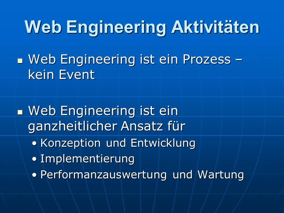 Web Engineering Aktivitäten