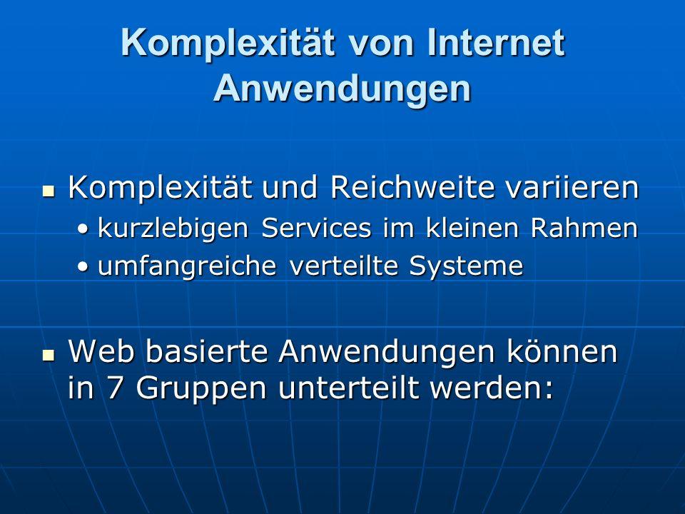 Komplexität von Internet Anwendungen