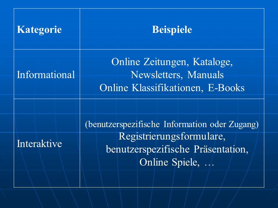 Online Zeitungen, Kataloge, Newsletters, Manuals