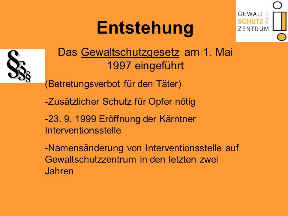 Das Gewaltschutzgesetz am 1. Mai 1997 eingeführt