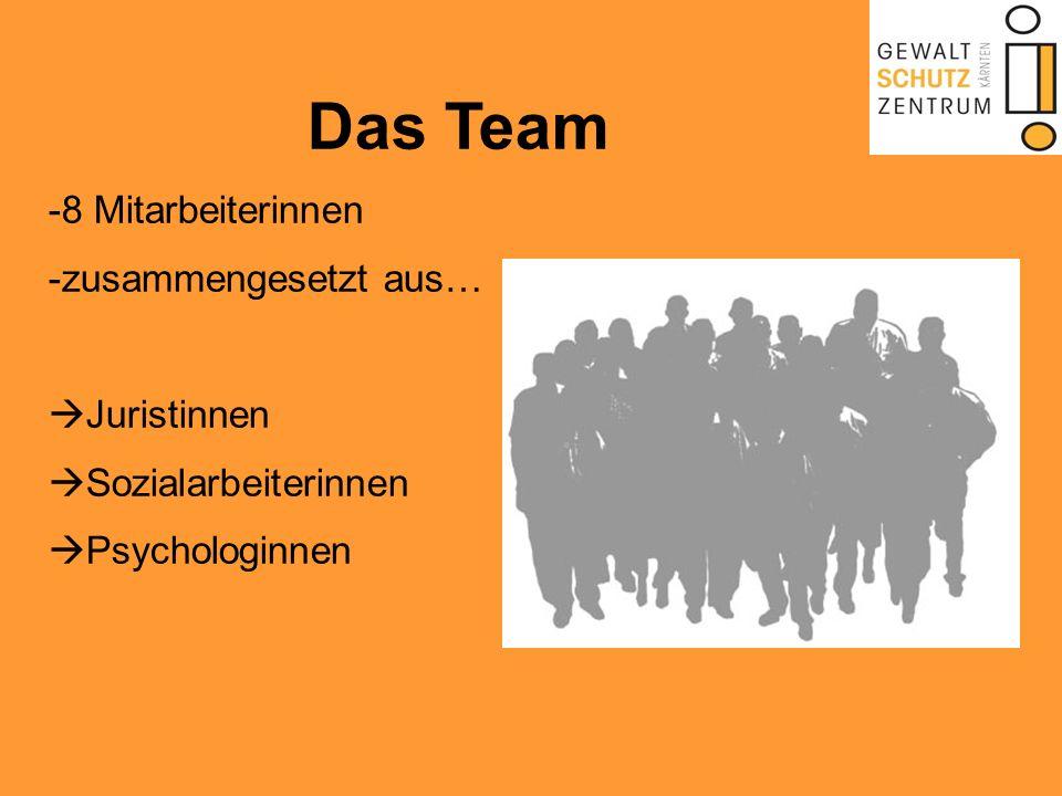 Das Team 8 Mitarbeiterinnen -zusammengesetzt aus… Juristinnen