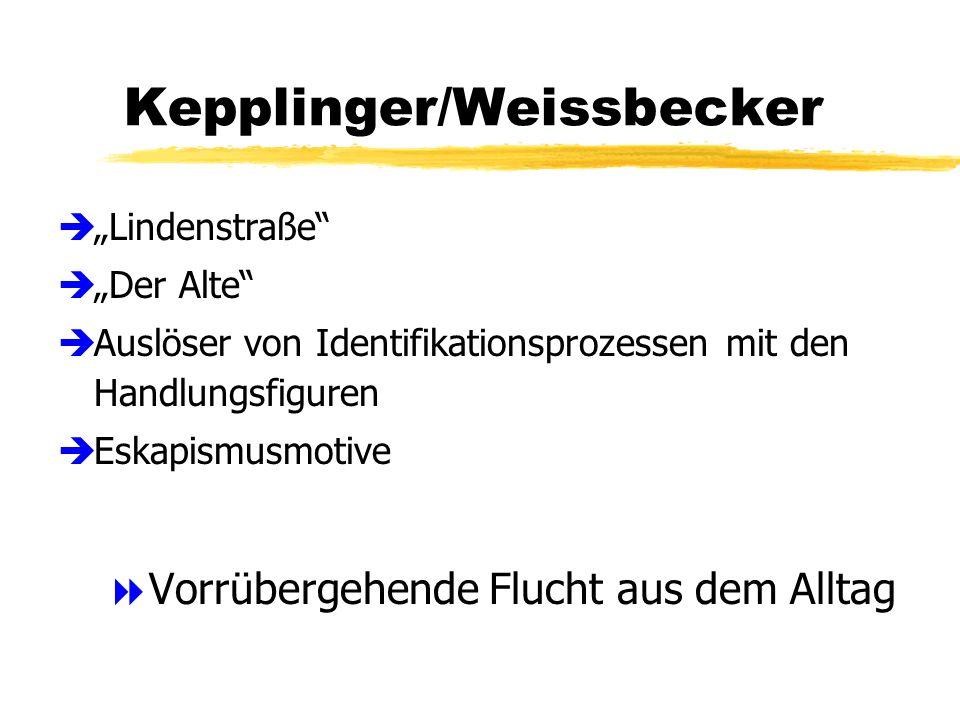 Kepplinger/Weissbecker