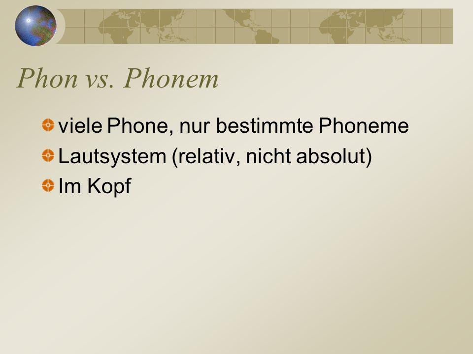 Phon vs. Phonem viele Phone, nur bestimmte Phoneme