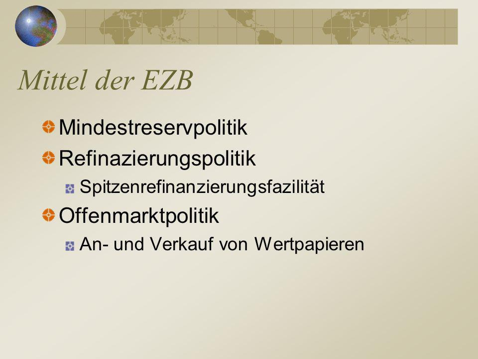 Mittel der EZB Mindestreservpolitik Refinazierungspolitik