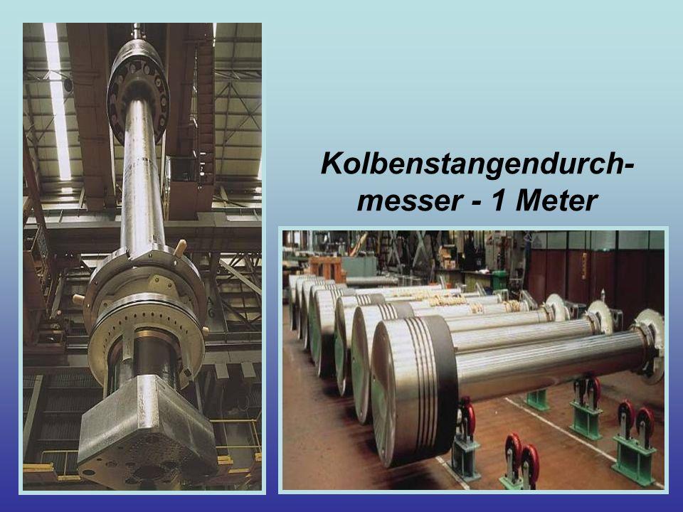 Kolbenstangendurch- messer - 1 Meter