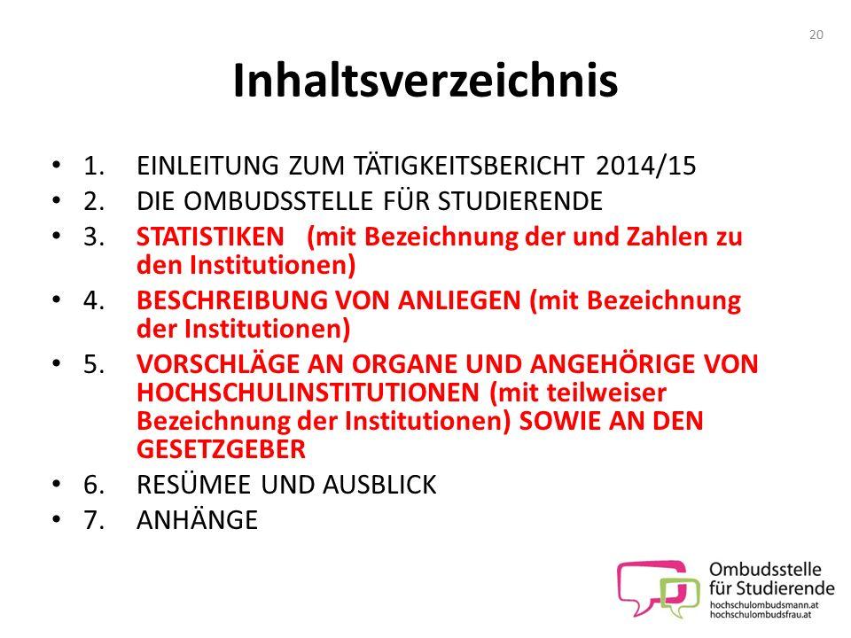Inhaltsverzeichnis 1. EINLEITUNG ZUM TÄTIGKEITSBERICHT 2014/15