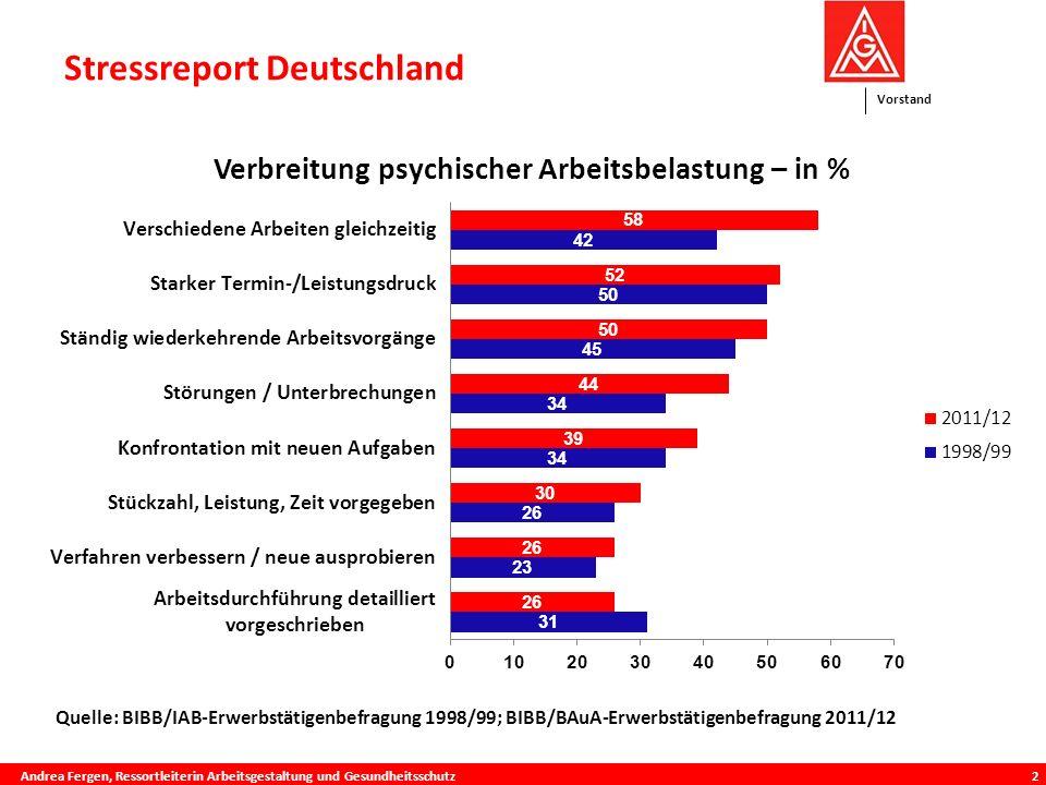 Stressreport Deutschland