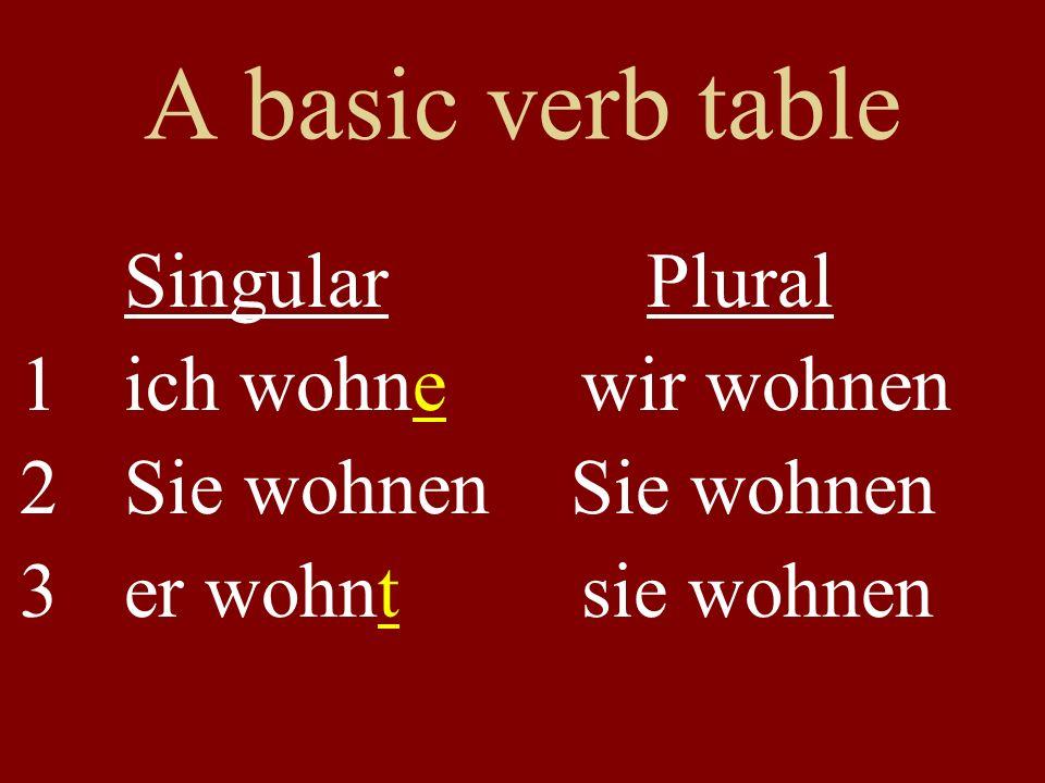 A basic verb table Singular Plural ich wohne wir wohnen