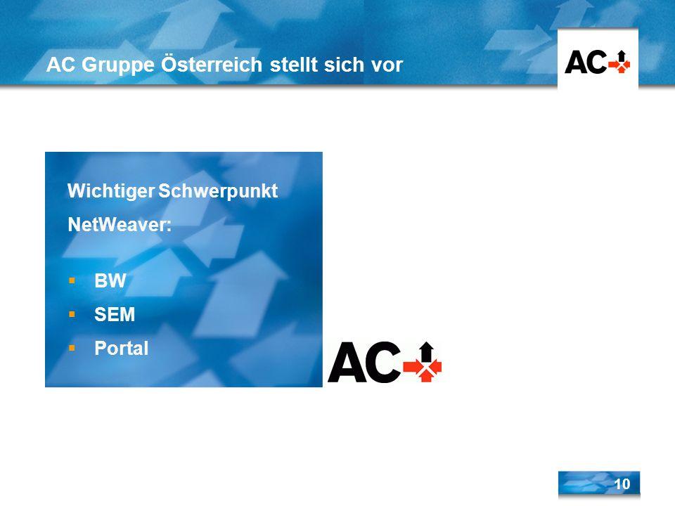 AC Gruppe Österreich stellt sich vor