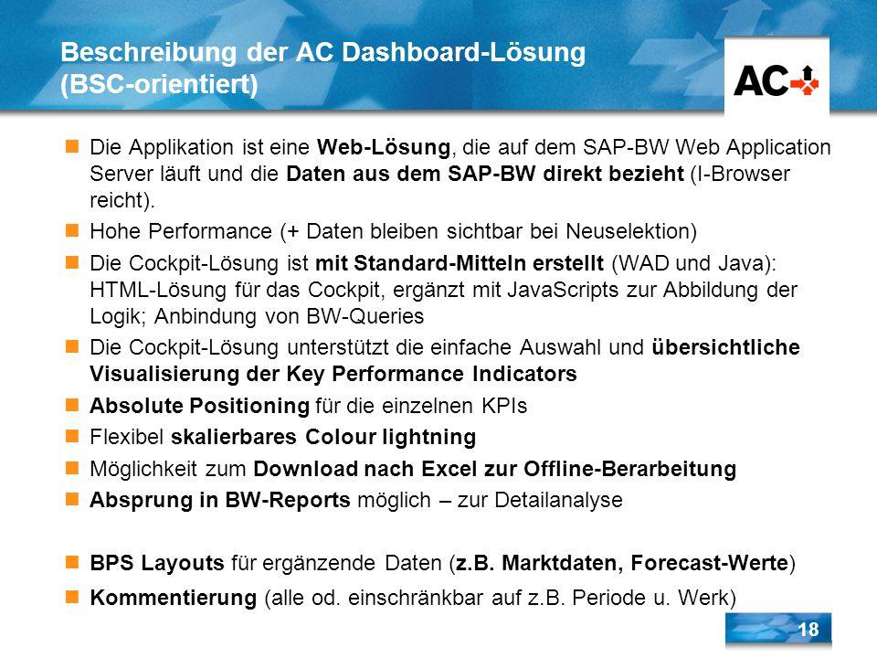 Beschreibung der AC Dashboard-Lösung (BSC-orientiert)