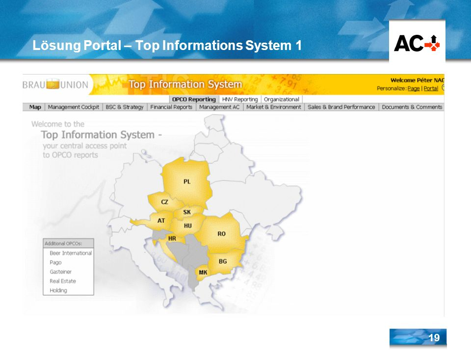 Lösung Portal – Top Informations System 1