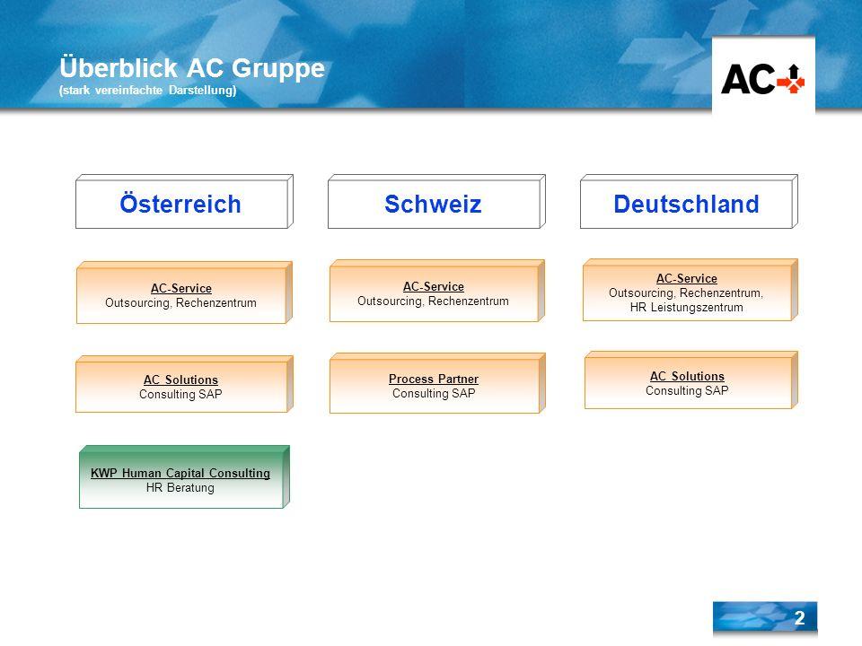 Überblick AC Gruppe (stark vereinfachte Darstellung)