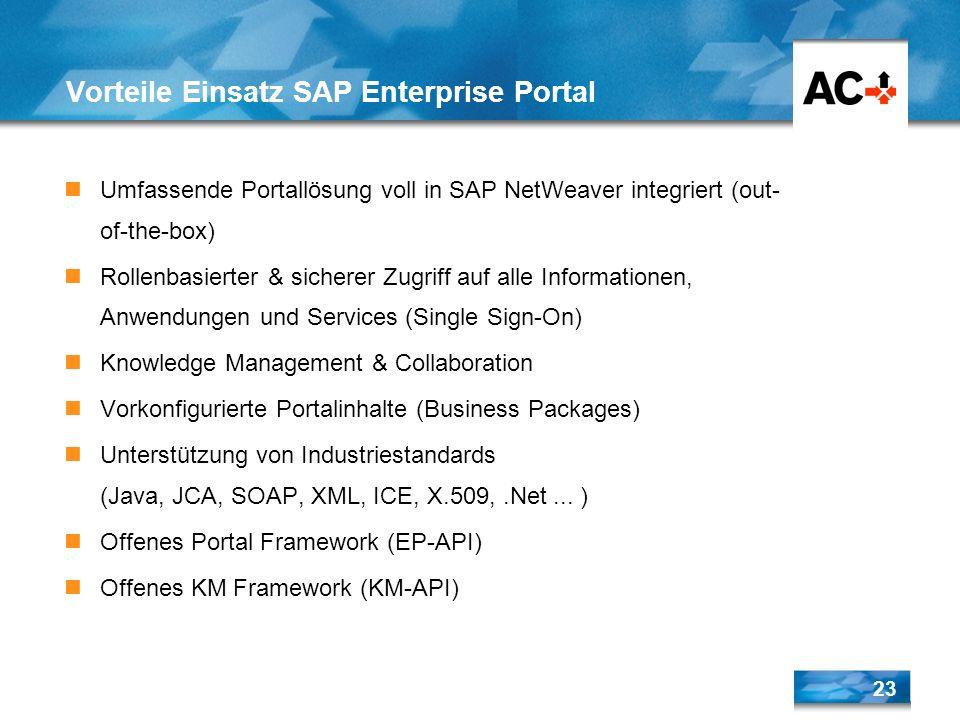 Vorteile Einsatz SAP Enterprise Portal