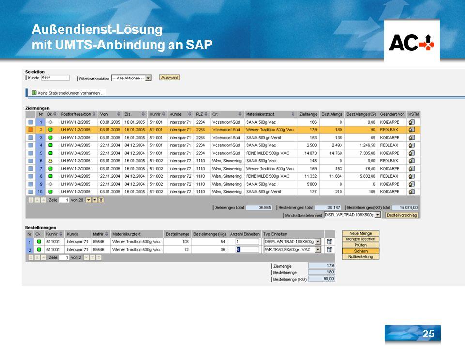 Außendienst-Lösung mit UMTS-Anbindung an SAP