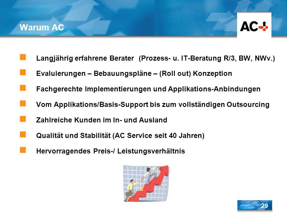 Warum AC Langjährig erfahrene Berater (Prozess- u. IT-Beratung R/3, BW, NWv.) Evaluierungen – Bebauungspläne – (Roll out) Konzeption.