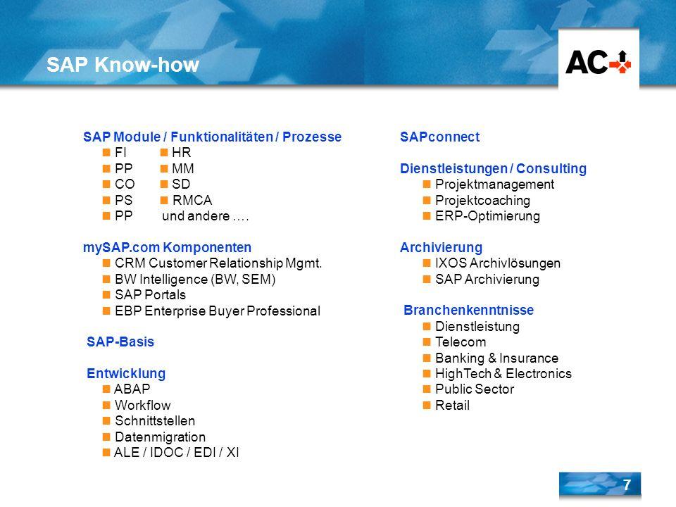 SAP Know-how SAP Module / Funktionalitäten / Prozesse FI  HR PP  MM