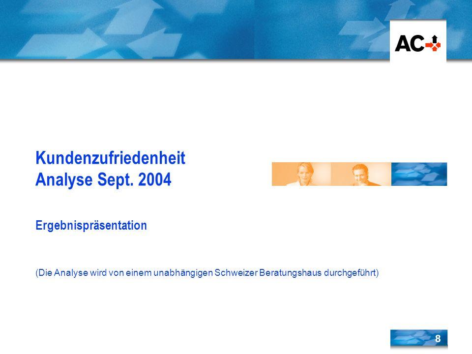 Kundenzufriedenheit Analyse Sept. 2004 Ergebnispräsentation