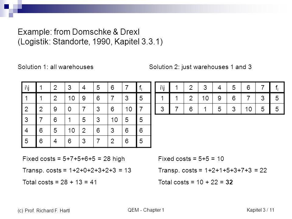 Example: from Domschke & Drexl (Logistik: Standorte, 1990, Kapitel 3.3.1)