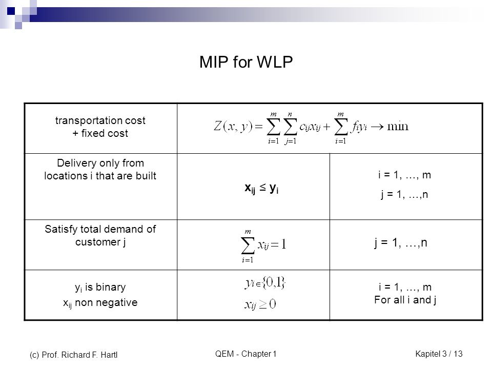 MIP for WLP xij ≤ yi j = 1, …,n transportation cost + fixed cost