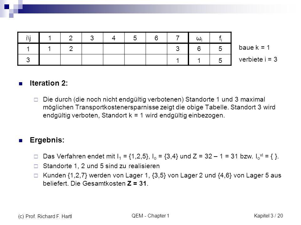 Iteration 2: Ergebnis: i\j 1 2 3 4 5 6 7 ωi fi baue k = 1 1 2 3 6 5