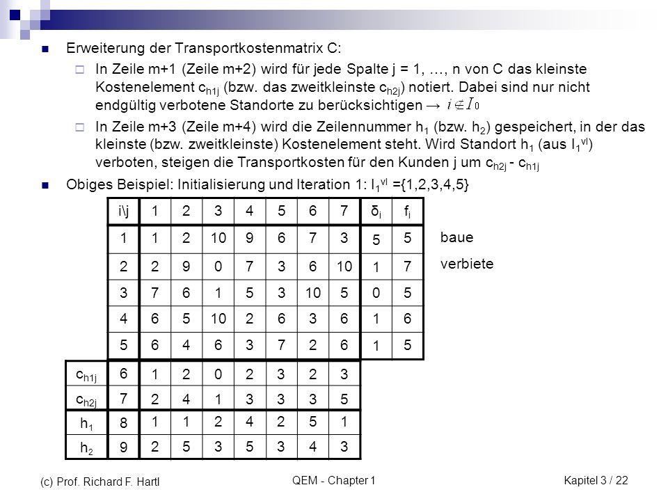 Erweiterung der Transportkostenmatrix C: