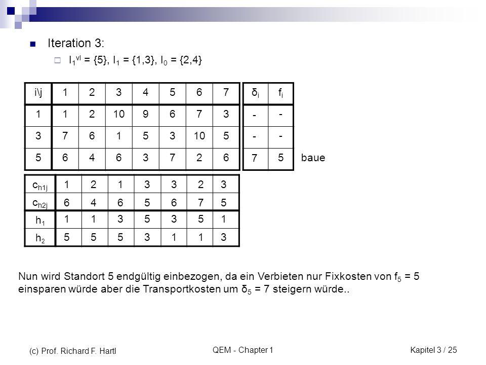 Iteration 3: I1vl = {5}, I1 = {1,3}, I0 = {2,4} i\j 1 2 3 4 5 6 7 10 9