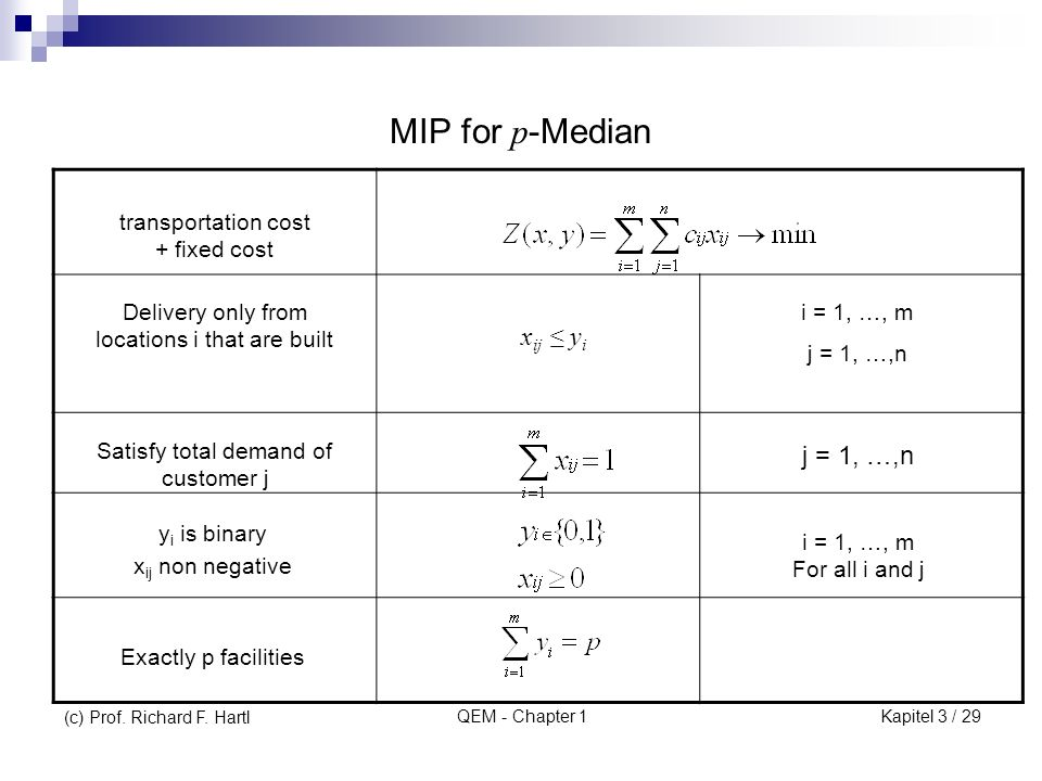 MIP for p-Median xij ≤ yi j = 1, …,n transportation cost + fixed cost