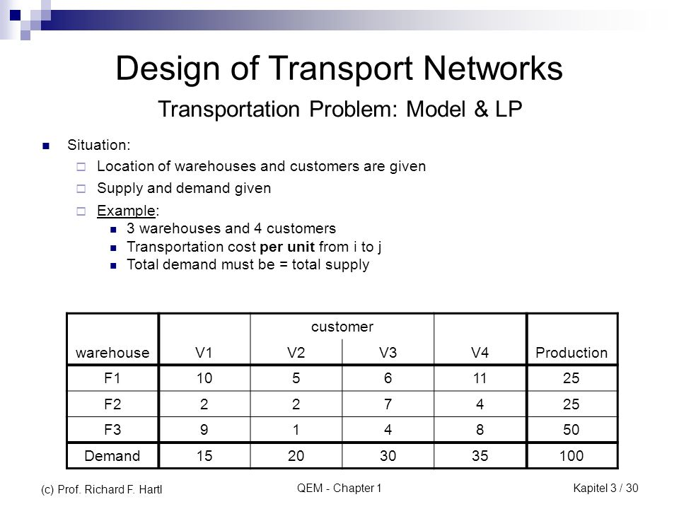 Design of Transport Networks