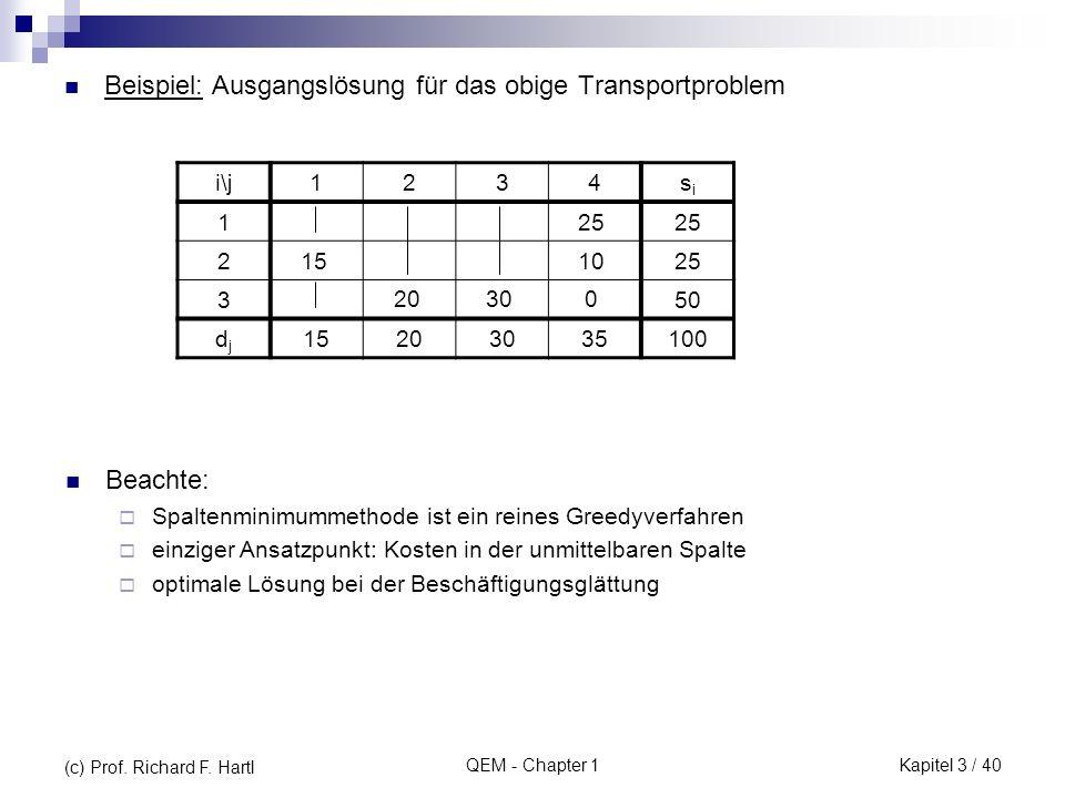 Beispiel: Ausgangslösung für das obige Transportproblem