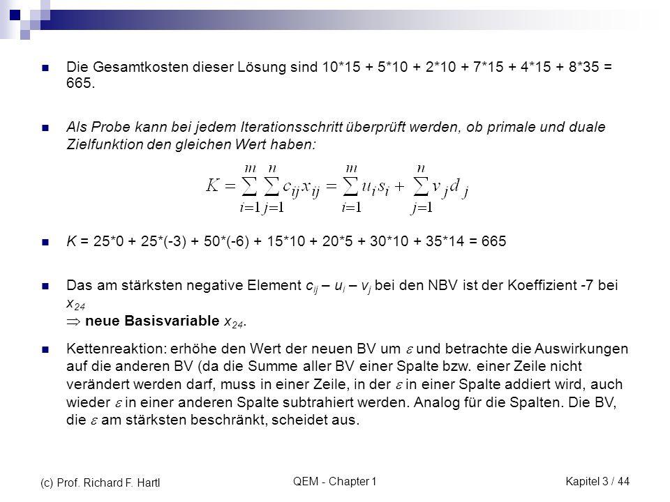 K = 25*0 + 25*(-3) + 50*(-6) + 15*10 + 20*5 + 30*10 + 35*14 = 665