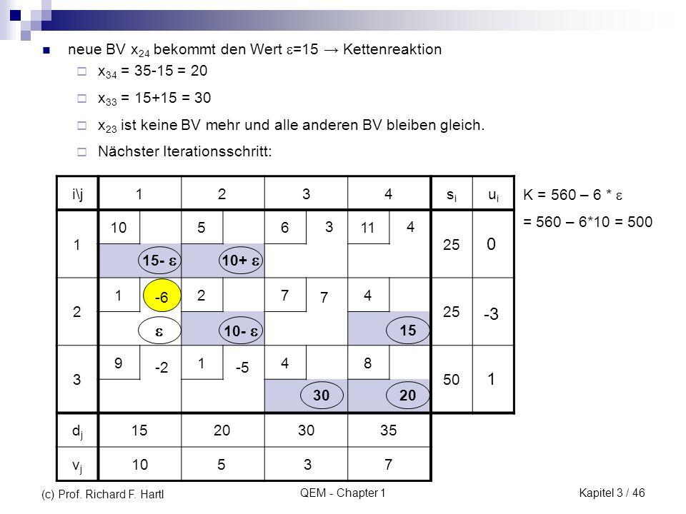-3  1 neue BV x24 bekommt den Wert =15 → Kettenreaktion
