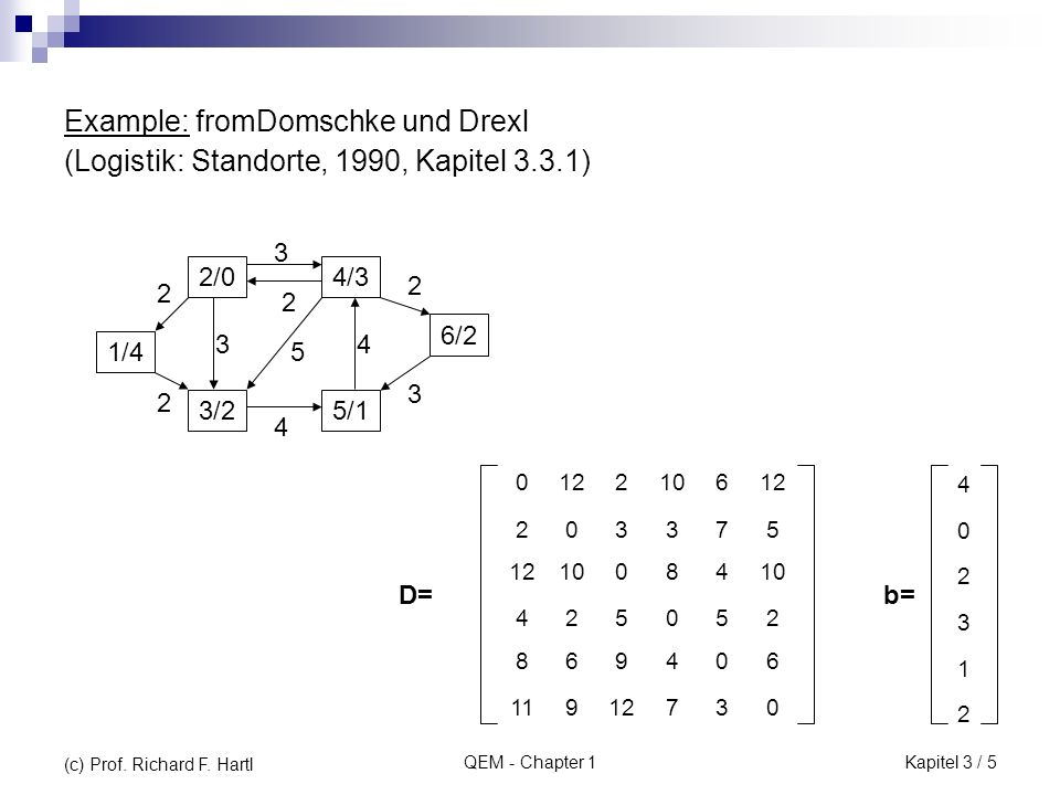Example: fromDomschke und Drexl (Logistik: Standorte, 1990, Kapitel 3