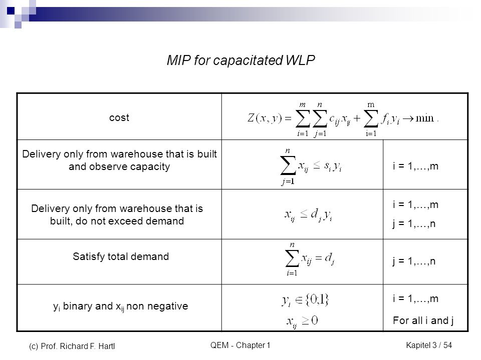MIP for capacitated WLP
