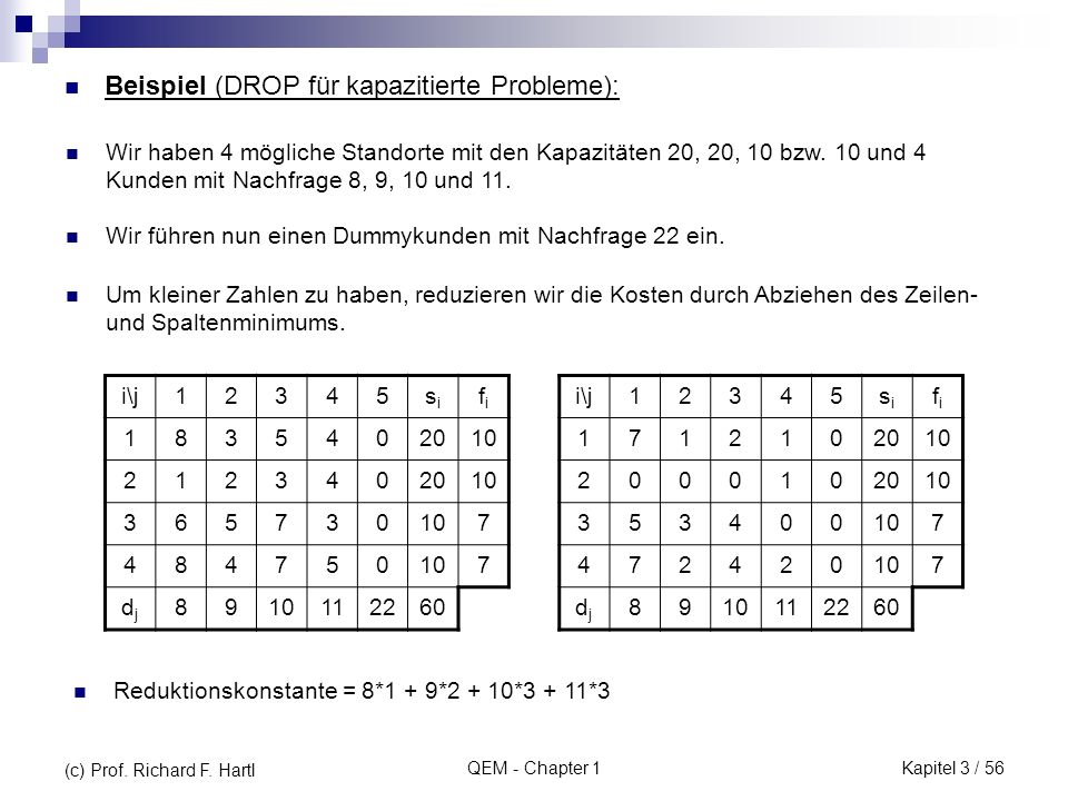 Beispiel (DROP für kapazitierte Probleme):