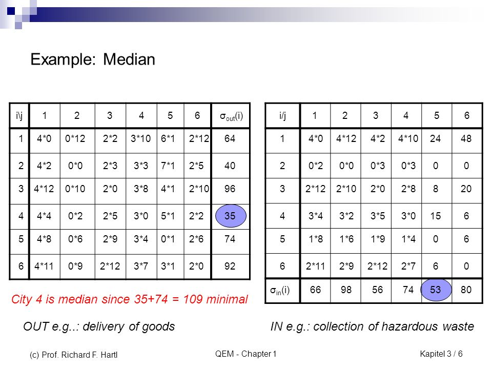 Example: Median City 4 is median since = 109 minimal