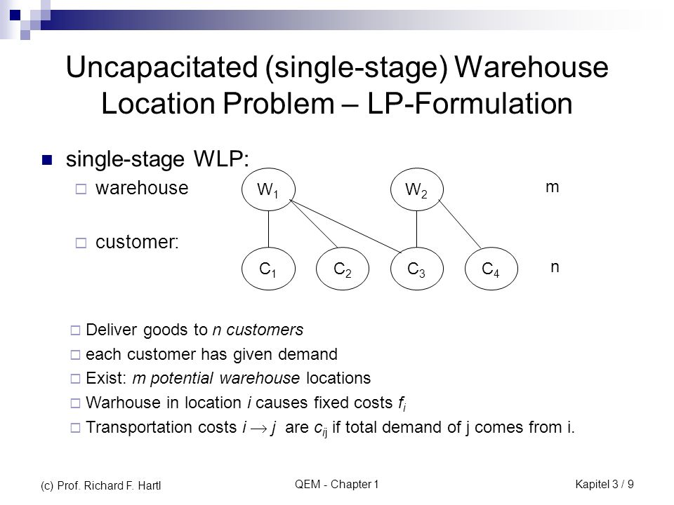 Uncapacitated (single-stage) Warehouse Location Problem – LP-Formulation