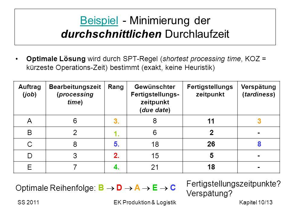 Beispiel - Minimierung der durchschnittlichen Durchlaufzeit