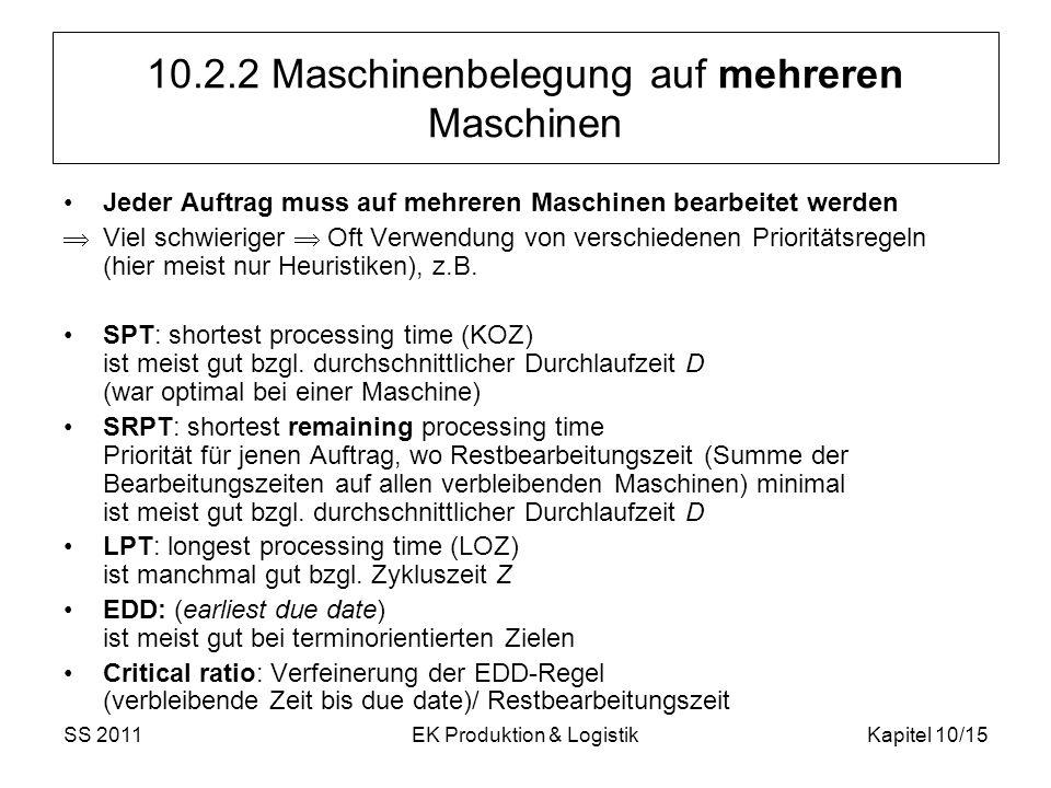 10.2.2 Maschinenbelegung auf mehreren Maschinen