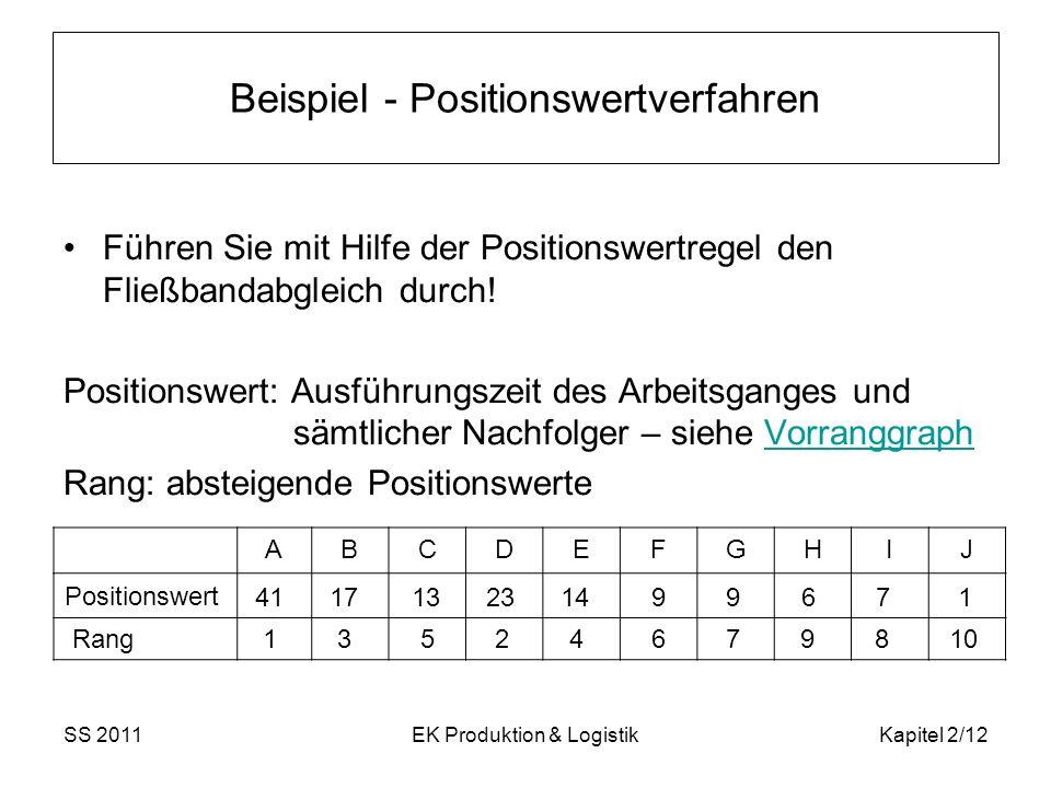 Beispiel - Positionswertverfahren